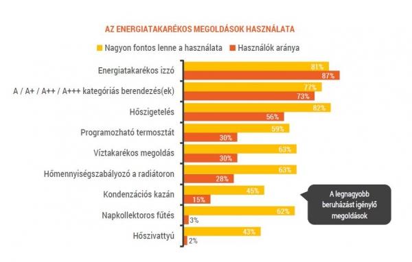 energiatakarekos_megoldasok.jpg
