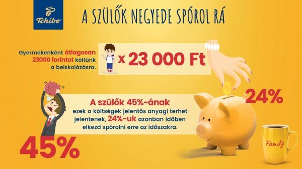 Tchibo_osztalypersely_infografika_06K_72dpi_2.jpg